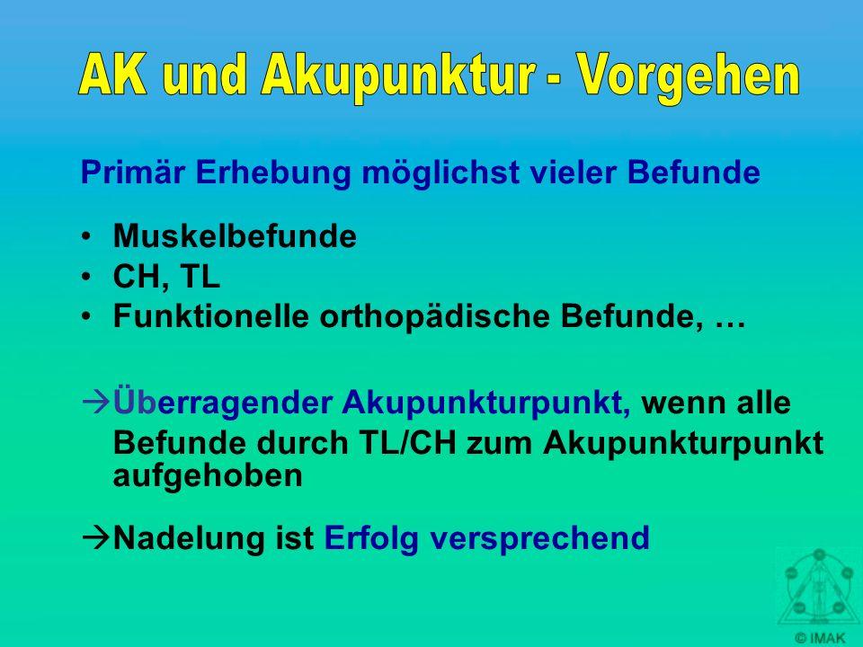 Primär Erhebung möglichst vieler Befunde Muskelbefunde CH, TL Funktionelle orthopädische Befunde, … Überragender Akupunkturpunkt, wenn alle Befunde du