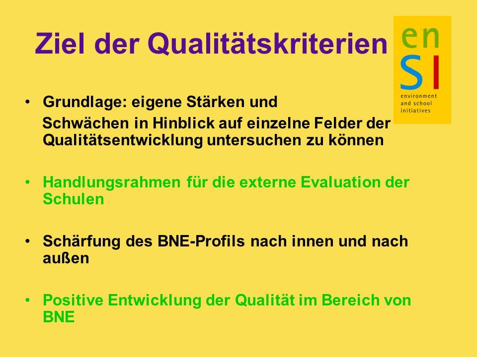 Qualitätsbereiche A.Lehr- und Lernprozesse B.Schulleitlinien und Schulorganisation C.Außenbeziehungen der Schule