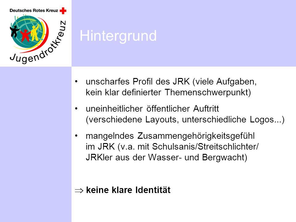 Hintergrund unscharfes Profil des JRK (viele Aufgaben, kein klar definierter Themenschwerpunkt) uneinheitlicher öffentlicher Auftritt (verschiedene Layouts, unterschiedliche Logos...) mangelndes Zusammengehörigkeitsgefühl im JRK (v.a.