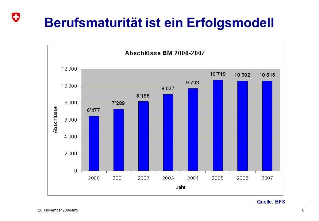 7 20. November 2008/ims Lehrlingsausbildung lohnt sich vgl. Mühlemann et al. (2007b).