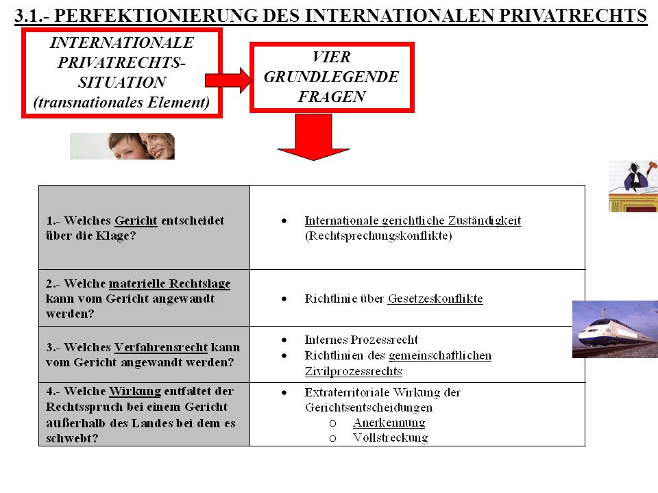 INTERNATIONALE PRIVATRECHTS- SITUATION (transnationales Element) VIER GRUNDLEGENDE FRAGEN 3.1.- PERFEKTIONIERUNG DES INTERNATIONALEN PRIVATRECHTS