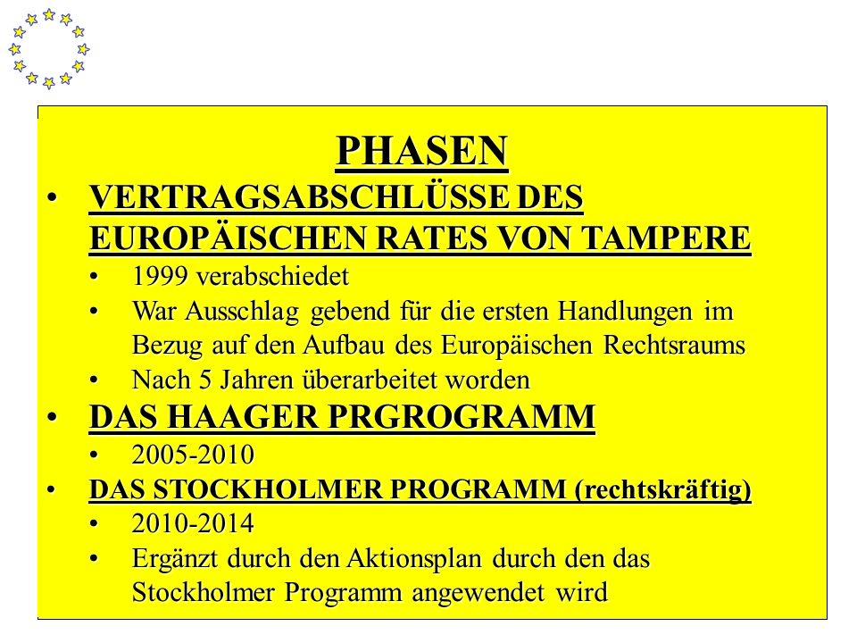 WESENTLICHE PUNKTE DES EUROPÄISCHEN RECHTSRAUMS PUNKT 1.- GEGENSEITIGE ANERKENNUNG DER GERICHTSENTSCHEIDUNGEN PUNKT 2.- MAßNAHMEN ZUR VEREINFACHUNG DER ABWICKLUNG VON PROZESSEN MIT EINER GRENZÜBERSCHREITENDEN KOMPONENTE