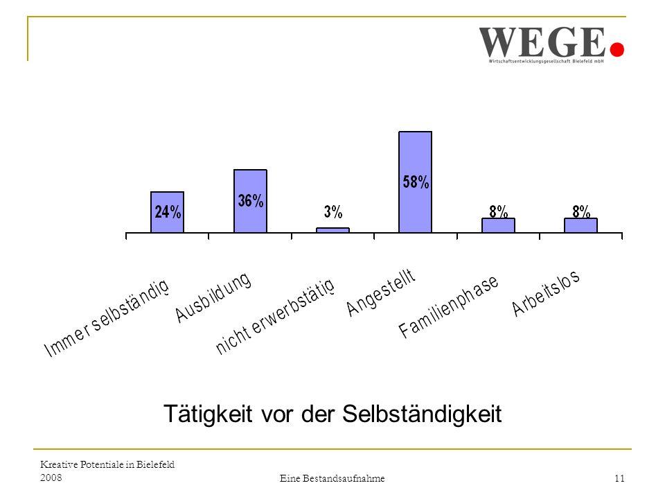 Kreative Potentiale in Bielefeld 2008 Eine Bestandsaufnahme 11 Tätigkeit vor der Selbständigkeit