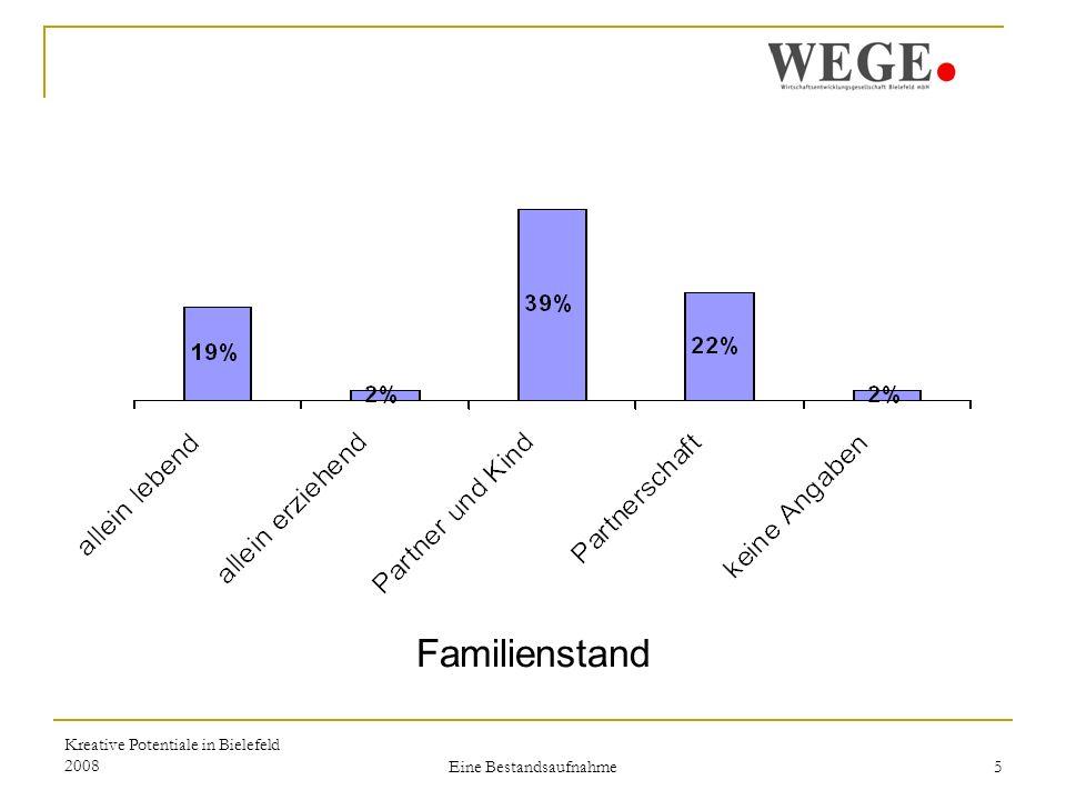 Kreative Potentiale in Bielefeld 2008 Eine Bestandsaufnahme 5 Familienstand