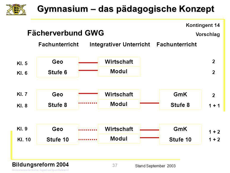 Gymnasium – das pädagogische Konzept Stand September 2003 Bildungsreform 2004 ©Ministerium für Kultus, Jugend und Sport/Referat 45 Geo Stufe 6 Wirtsch