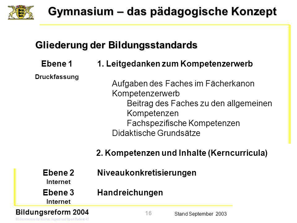 Gymnasium – das pädagogische Konzept Stand September 2003 Bildungsreform 2004 ©Ministerium für Kultus, Jugend und Sport/Referat 45 Gliederung der Bildungsstandards 1.
