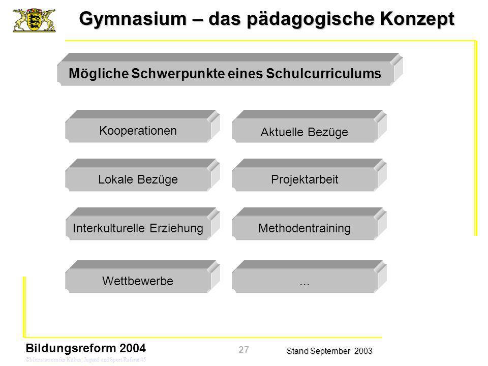 Gymnasium – das pädagogische Konzept Stand September 2003 Bildungsreform 2004 ©Ministerium für Kultus, Jugend und Sport/Referat 45 Aktuelle Bezüge Koo
