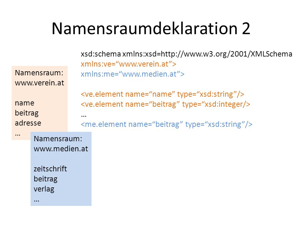 Namensraumdeklaration 2 Namensraum: www.verein.at name beitrag adresse … xsd:schema xmlns:xsd=http://www.w3.org/2001/XMLSchema xmlns:ve=www.verein.at>