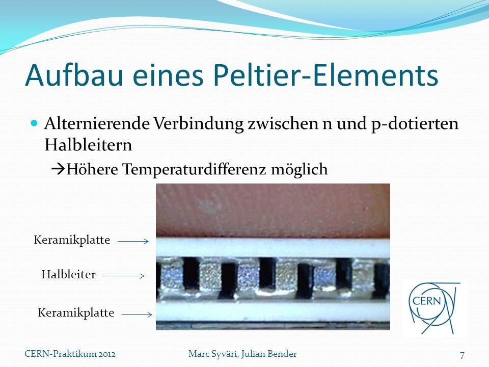 Peltier-Effekt Wärmepumpe Wechsel des Energieniveaus Kühlung/Erwärmung der anliegender Keramikplatten Verwendung von Halbleitern 8Marc Syväri, Julian BenderCERN-Praktikum 2012