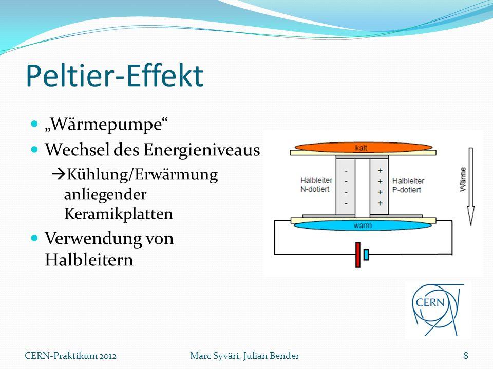 MPT 10000 Steuerung des Peltier-Elements Bestimmung einer Zieltemperatur Kontrolle der Zieltemperatur Nachregelung bei Temperaturschwankungen 9Marc Syväri, Julian BenderCERN-Praktikum 2012