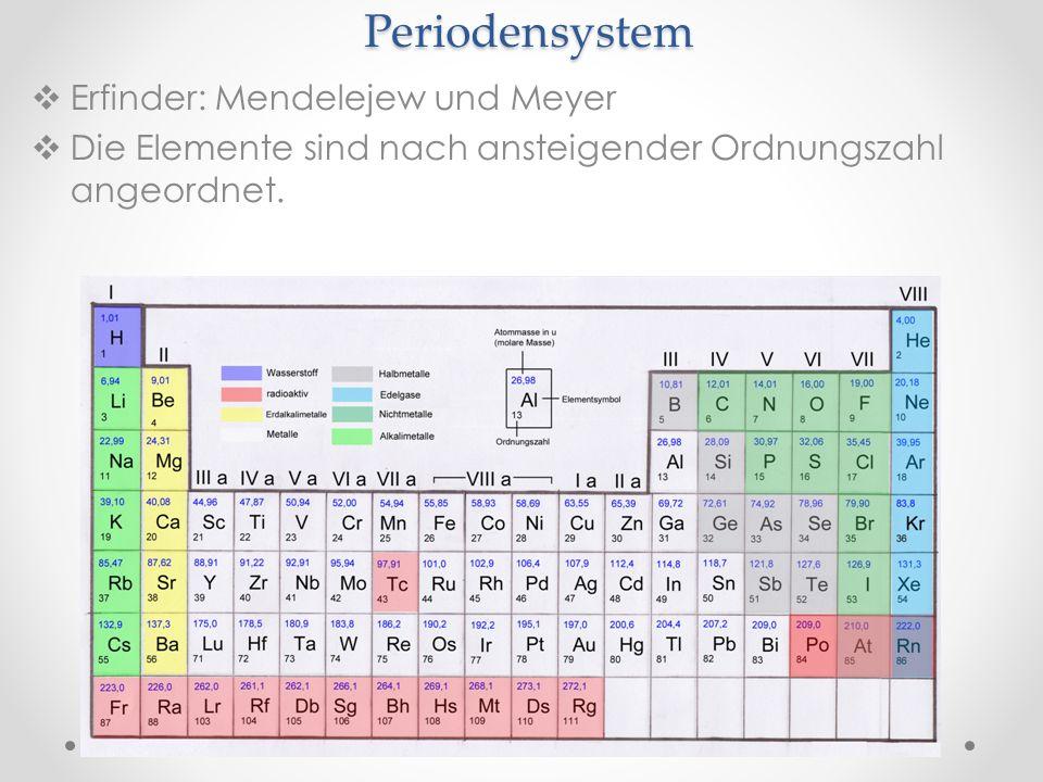 Periodensystem Erfinder: Mendelejew und Meyer Die Elemente sind nach ansteigender Ordnungszahl angeordnet.
