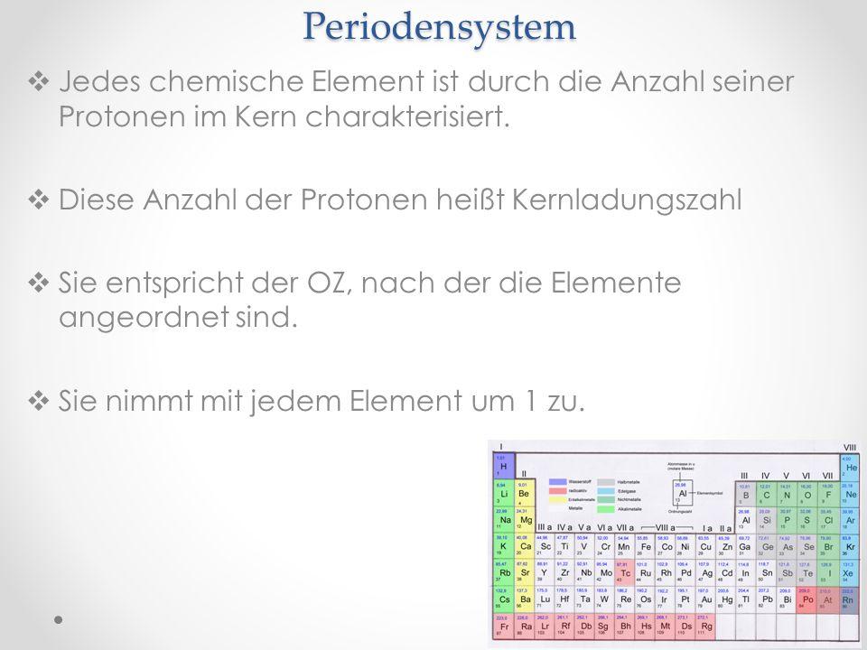 Periodensystem Weil ein Atom elektrisch neutral ist die Anzahl seiner der Protonen gleich der Anzahl seiner Elektronen.