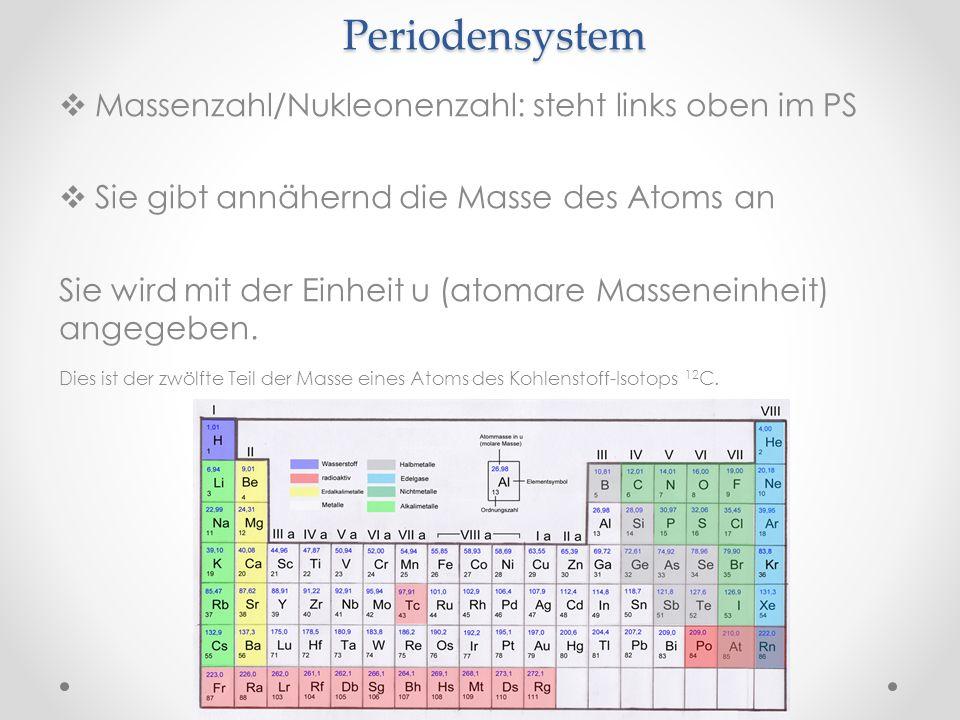 Periodensystem Massenzahl/Nukleonenzahl: steht links oben im PS Sie gibt annähernd die Masse des Atoms an Sie wird mit der Einheit u (atomare Masseneinheit) angegeben.
