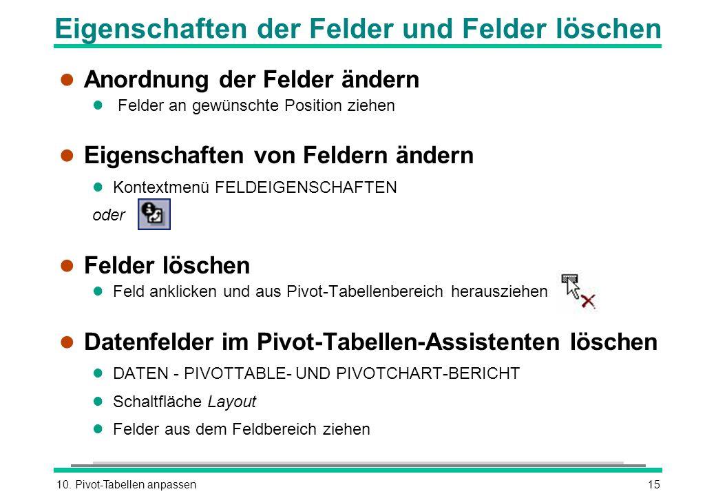 10. Pivot-Tabellen anpassen15 l Anordnung der Felder ändern l Felder an gewünschte Position ziehen l Eigenschaften von Feldern ändern l Kontextmenü FE