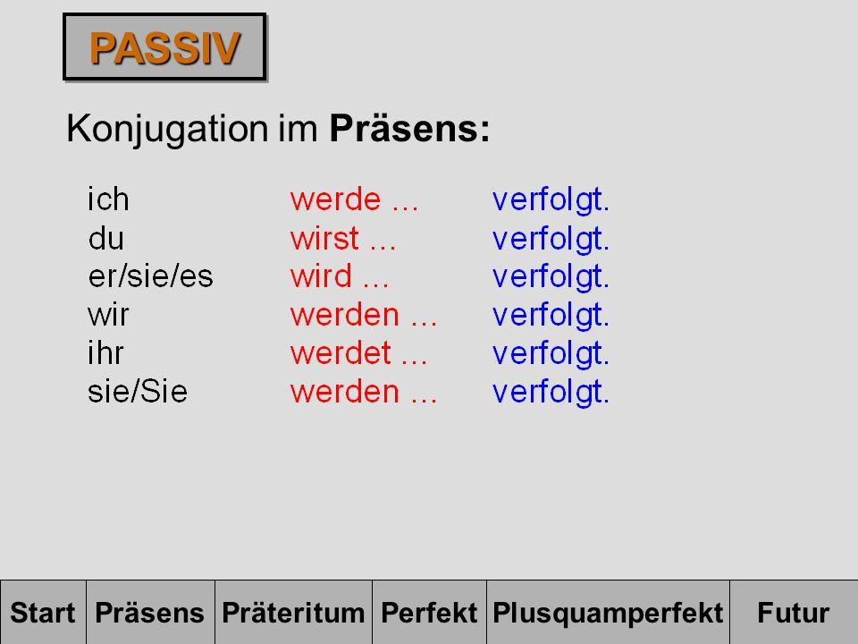 Konjugation im Präsens: PASSIVPASSIV PräteritumPerfektPräsensPlusquamperfektFuturStart