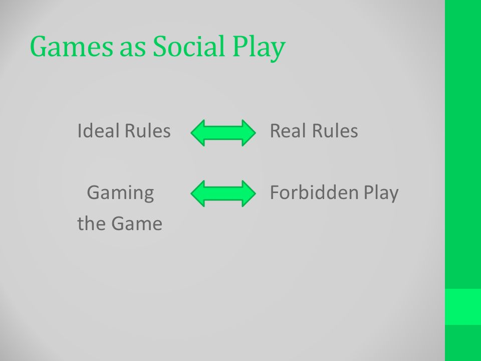 Games as Social Play Ideal Rules Real Rules Gaming Forbidden Play the Game