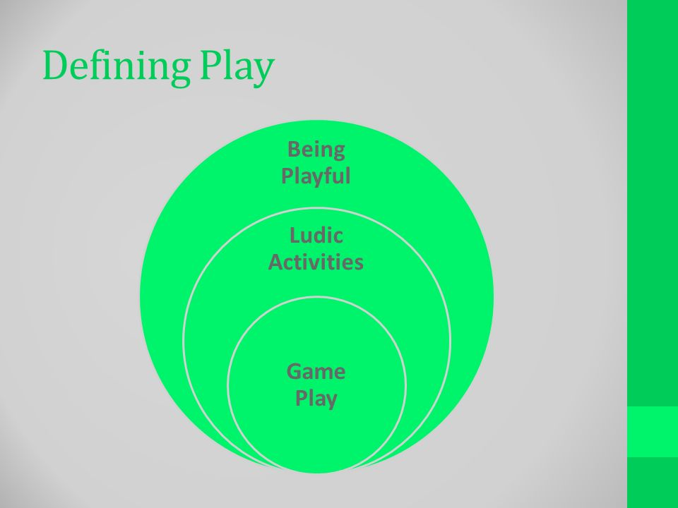 Defining Play Being Playful Ludic Activities Game Play