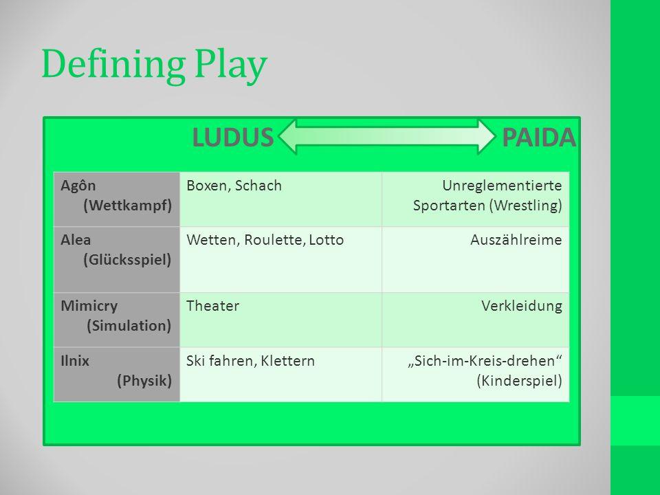 Defining Play LUDUS PAIDA Agôn (Wettkampf) Boxen, SchachUnreglementierte Sportarten (Wrestling) Alea (Glücksspiel) Wetten, Roulette, LottoAuszählreime Mimicry (Simulation) TheaterVerkleidung Ilnix (Physik) Ski fahren, KletternSich-im-Kreis-drehen (Kinderspiel)