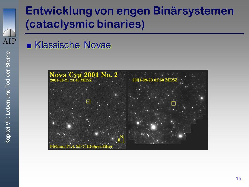 Kapitel VII: Leben und Tod der Sterne 15 Entwicklung von engen Binärsystemen (cataclysmic binaries) Klassische Novae Klassische Novae