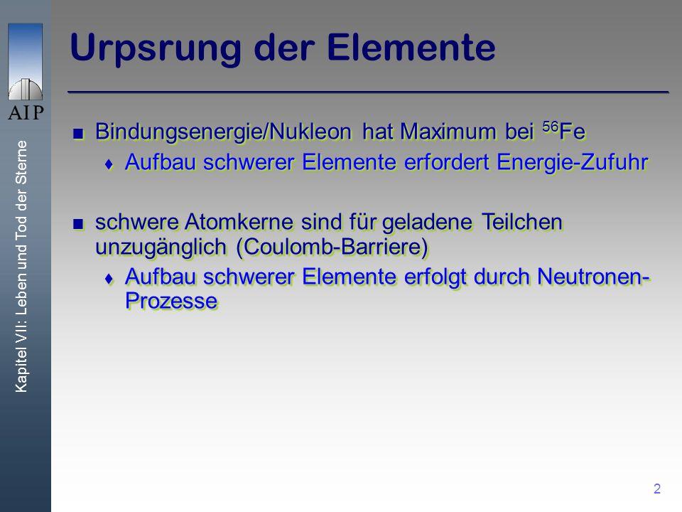 2 Urpsrung der Elemente Bindungsenergie/Nukleon hat Maximum bei 56 Fe Bindungsenergie/Nukleon hat Maximum bei 56 Fe Aufbau schwerer Elemente erfordert Energie-Zufuhr Aufbau schwerer Elemente erfordert Energie-Zufuhr schwere Atomkerne sind für geladene Teilchen unzugänglich (Coulomb-Barriere) schwere Atomkerne sind für geladene Teilchen unzugänglich (Coulomb-Barriere) Aufbau schwerer Elemente erfolgt durch Neutronen- Prozesse Aufbau schwerer Elemente erfolgt durch Neutronen- Prozesse Bindungsenergie/Nukleon hat Maximum bei 56 Fe Bindungsenergie/Nukleon hat Maximum bei 56 Fe Aufbau schwerer Elemente erfordert Energie-Zufuhr Aufbau schwerer Elemente erfordert Energie-Zufuhr schwere Atomkerne sind für geladene Teilchen unzugänglich (Coulomb-Barriere) schwere Atomkerne sind für geladene Teilchen unzugänglich (Coulomb-Barriere) Aufbau schwerer Elemente erfolgt durch Neutronen- Prozesse Aufbau schwerer Elemente erfolgt durch Neutronen- Prozesse