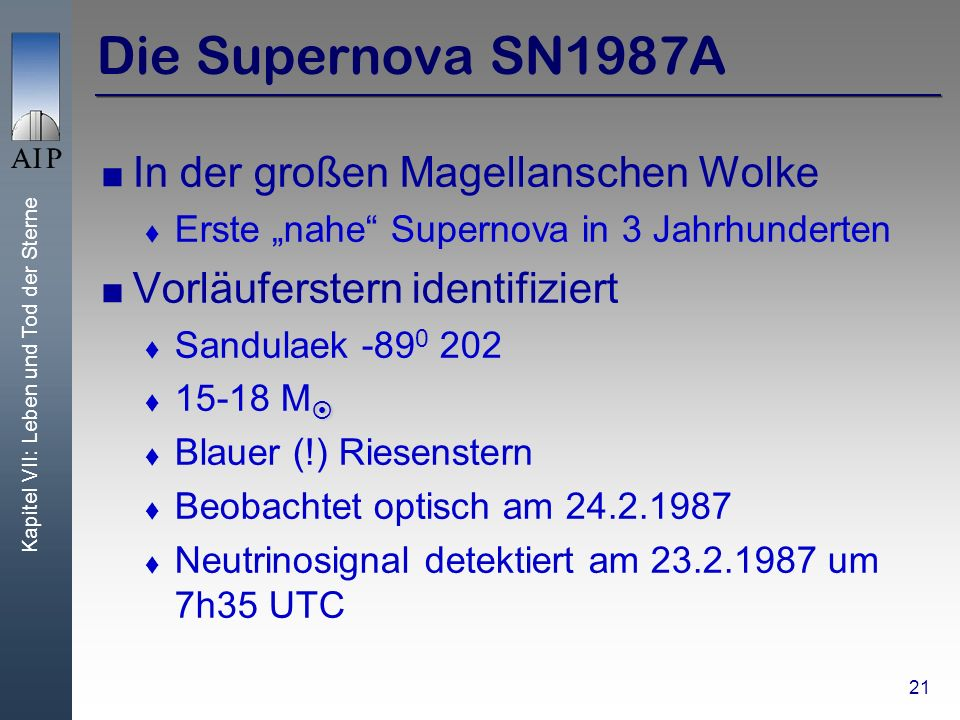 Kapitel VII: Leben und Tod der Sterne 21 Die Supernova SN1987A In der großen Magellanschen Wolke Erste nahe Supernova in 3 Jahrhunderten Vorläuferstern identifiziert Sandulaek -89 0 202 15-18 M Blauer (!) Riesenstern Beobachtet optisch am 24.2.1987 Neutrinosignal detektiert am 23.2.1987 um 7h35 UTC
