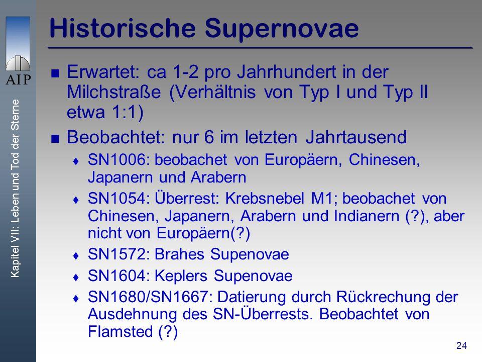 Kapitel VII: Leben und Tod der Sterne 24 Historische Supernovae Erwartet: ca 1-2 pro Jahrhundert in der Milchstraße (Verhältnis von Typ I und Typ II etwa 1:1) Beobachtet: nur 6 im letzten Jahrtausend SN1006: beobachet von Europäern, Chinesen, Japanern und Arabern SN1054: Überrest: Krebsnebel M1; beobachet von Chinesen, Japanern, Arabern und Indianern (?), aber nicht von Europäern(?) SN1572: Brahes Supenovae SN1604: Keplers Supenovae SN1680/SN1667: Datierung durch Rückrechung der Ausdehnung des SN-Überrests.