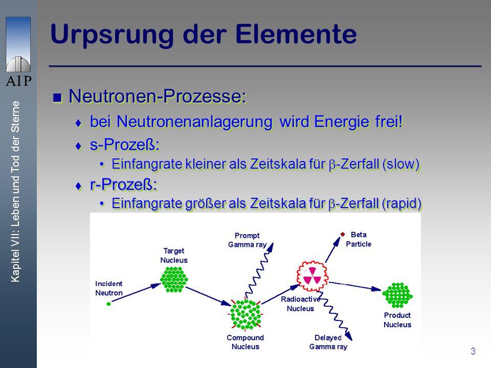 Kapitel VII: Leben und Tod der Sterne 4 Urpsrung der Elemente s-Prozeß: s-Prozeß: Aufbau der Elemente bis A=210 Aufbau der Elemente bis A=210 Sterne auf asymptotischem Riesenast Sterne auf asymptotischem Riesenast Freisetzung der Neutronen im Kern Freisetzung der Neutronen im Kern r-Prozeß: r-Prozeß: Aufbau der Elemente bis hin zu A=270 Aufbau der Elemente bis hin zu A=270 Freisetzung der Neutronen während SN Explosion Freisetzung der Neutronen während SN Explosion s-Prozeß: s-Prozeß: Aufbau der Elemente bis A=210 Aufbau der Elemente bis A=210 Sterne auf asymptotischem Riesenast Sterne auf asymptotischem Riesenast Freisetzung der Neutronen im Kern Freisetzung der Neutronen im Kern r-Prozeß: r-Prozeß: Aufbau der Elemente bis hin zu A=270 Aufbau der Elemente bis hin zu A=270 Freisetzung der Neutronen während SN Explosion Freisetzung der Neutronen während SN Explosion