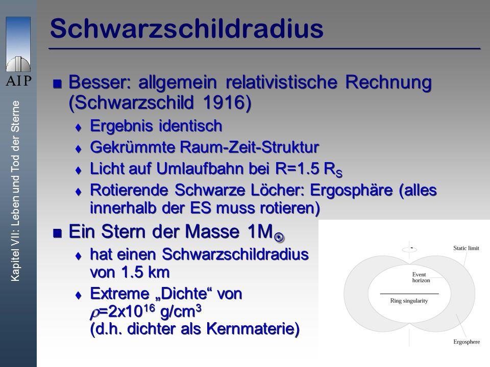 Kapitel VII: Leben und Tod der Sterne 32 Schwarzschildradius Besser: allgemein relativistische Rechnung (Schwarzschild 1916) Ergebnis identisch Gekrümmte Raum-Zeit-Struktur Licht auf Umlaufbahn bei R=1.5 R S Rotierende Schwarze Löcher: Ergosphäre (alles innerhalb der ES muss rotieren) Ein Stern der Masse 1M hat einen Schwarzschildradius von 1.5 km Extreme Dichte von =2x10 16 g/cm 3 (d.h.