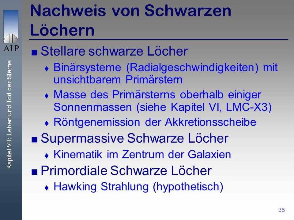 Kapitel VII: Leben und Tod der Sterne 35 Nachweis von Schwarzen Löchern Stellare schwarze Löcher Binärsysteme (Radialgeschwindigkeiten) mit unsichtbarem Primärstern Masse des Primärsterns oberhalb einiger Sonnenmassen (siehe Kapitel VI, LMC-X3) Röntgenemission der Akkretionsscheibe Supermassive Schwarze Löcher Kinematik im Zentrum der Galaxien Primordiale Schwarze Löcher Hawking Strahlung (hypothetisch)