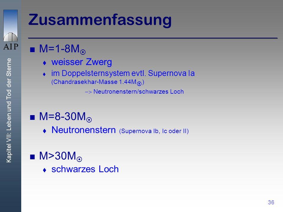 Kapitel VII: Leben und Tod der Sterne 36 Zusammenfassung M=1-8M weisser Zwerg im Doppelsternsystem evtl. Supernova Ia (Chandrasekhar-Masse 1.44M ) Neu