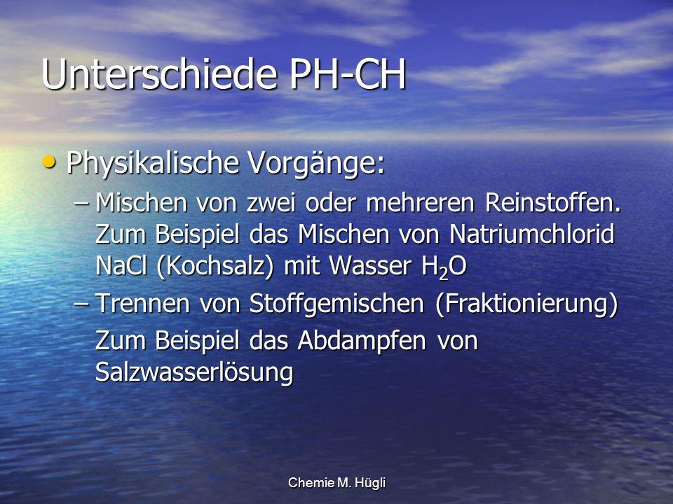 Chemie M. Hügli Unterschiede PH-CH Physikalische Vorgänge: Physikalische Vorgänge: –Mischen von zwei oder mehreren Reinstoffen. Zum Beispiel das Misch