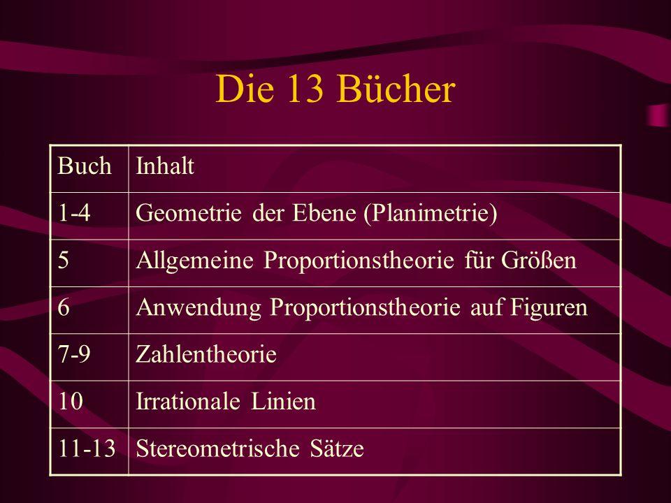 Die 13 Bücher BuchInhalt 1-4Geometrie der Ebene (Planimetrie) 5Allgemeine Proportionstheorie für Größen 6Anwendung Proportionstheorie auf Figuren 7-9Zahlentheorie 10Irrationale Linien 11-13Stereometrische Sätze