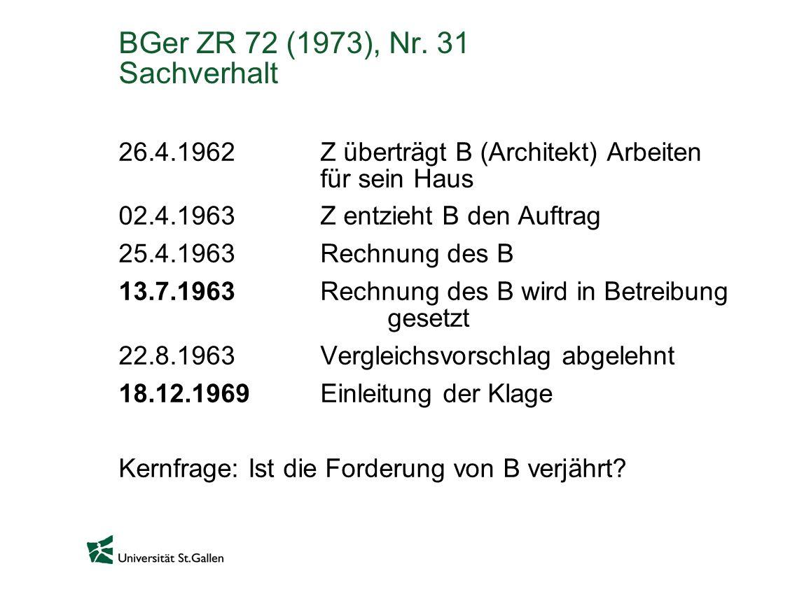 BGer ZR 72 (1973), Nr. 31 Sachverhalt 26.4.1962Z überträgt B (Architekt) Arbeiten für sein Haus 02.4.1963Z entzieht B den Auftrag 25.4.1963Rechnung de
