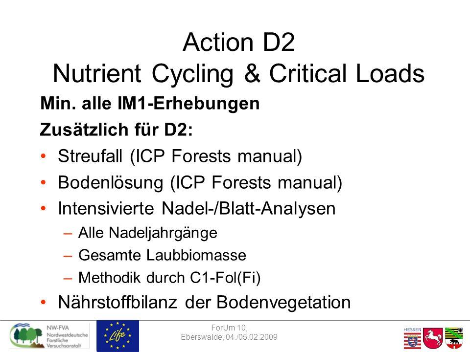 ForUm 10, Eberswalde, 04./05.02.2009 Action D2 Nutrient Cycling & Critical Loads Bodendatenanforderungen für Critical Loads-Berechnungen Parameter Verfügbarkeit Mächtigkeit durchwurzelte Zone Wird in Bodeninventur (BioSoil) erhoben Genauigkeit.
