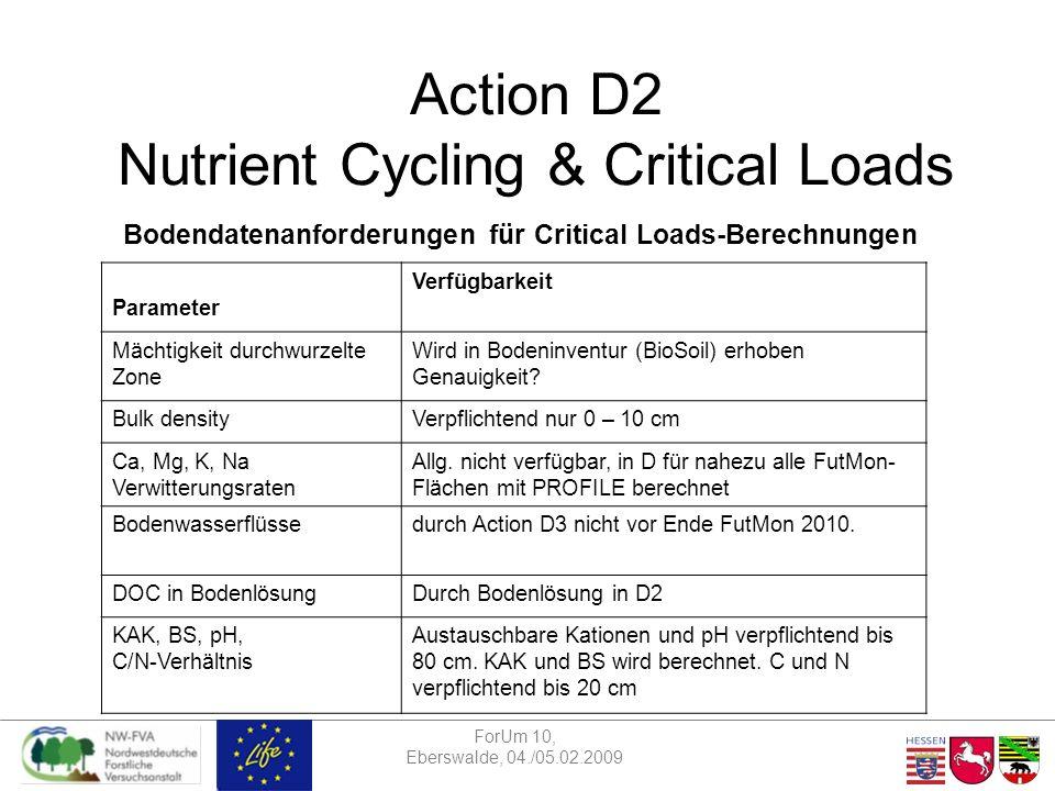 ForUm 10, Eberswalde, 04./05.02.2009 Action D2 Nutrient Cycling & Critical Loads Bodeninformationen von D2 plots Austauschbare Elemente bis 80 cm (Al, Ca, Fe, K, Mg, Mn, Na, H +, Austauschazidität) Bulk density: 0-10 cm verpflichtend, darunter über Pedotransferfunktionen ableiten Königswasserextrahierbare Elemente –P, Ca, K, Mg, Mn verpflichtend Of+Oh-Lage –Cu, Pb, Cd, Zn verpflichtend Of+Oh-Lage + 0-10 cm –Alle anderen Elemente und Tiefenstufen optional Gesamtelementgehalte: optional in allen Tiefenstufen