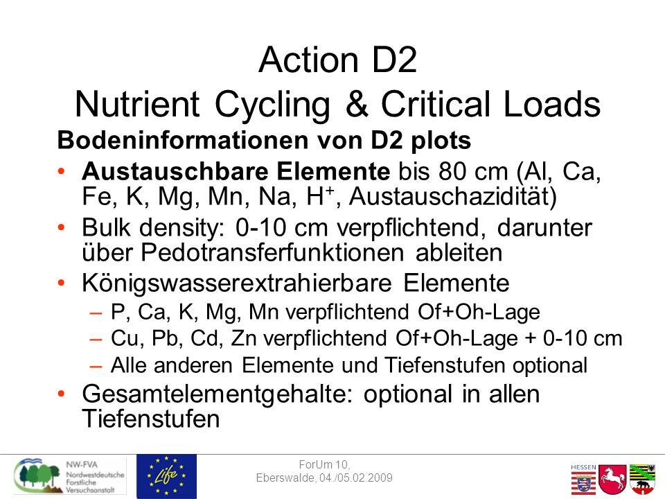 ForUm 10, Eberswalde, 04./05.02.2009 Verfügbarkeit der BIOSOIL-Daten notwendig für FutMon Action D2: Level II FutMon Action C1(SOIL)-3-FL: Level I 2.