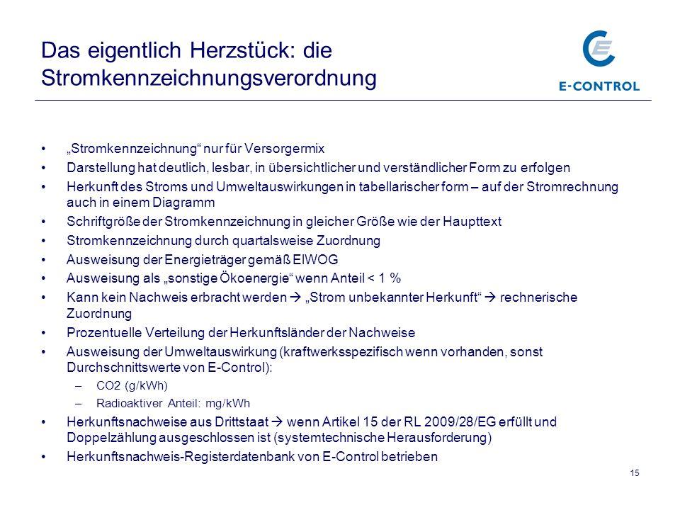16 Anerkennung ausländischer HKN § 73 ElWOG 2010 und seine Landesausführungsbestimmungen für KWK-HKN § ÖSG 2012 für alle anderen HKN § 6 SKV § 79 Abs.