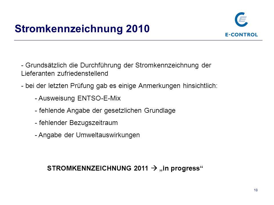 18 Stromkennzeichnung 2010 - Grundsätzlich die Durchführung der Stromkennzeichnung der Lieferanten zufriedenstellend - bei der letzten Prüfung gab es