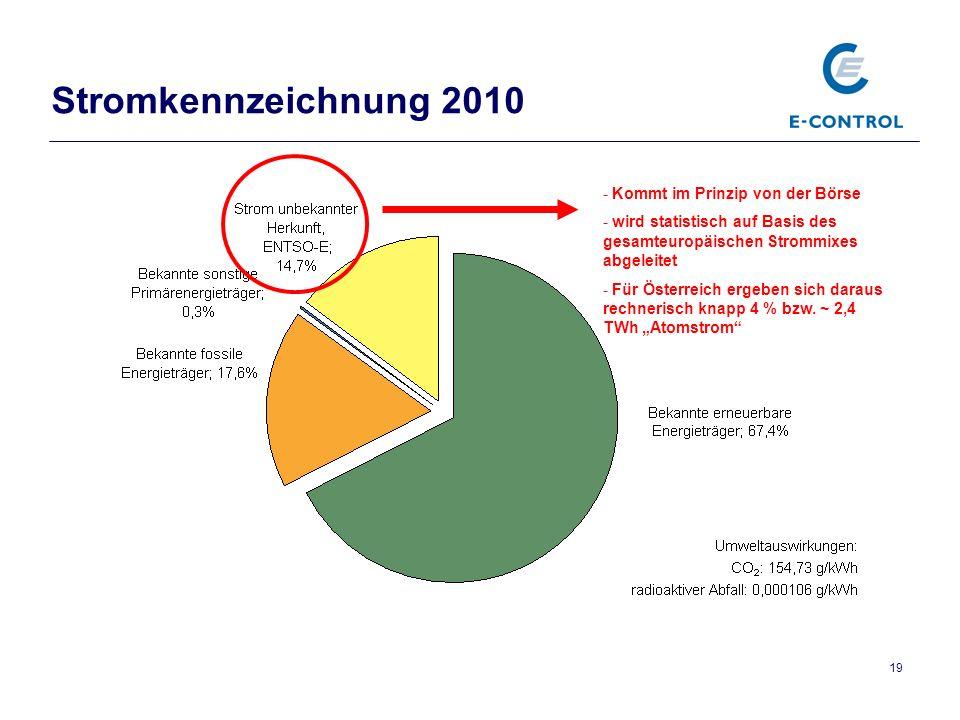 19 Stromkennzeichnung 2010 - Kommt im Prinzip von der Börse - wird statistisch auf Basis des gesamteuropäischen Strommixes abgeleitet - Für Österreich