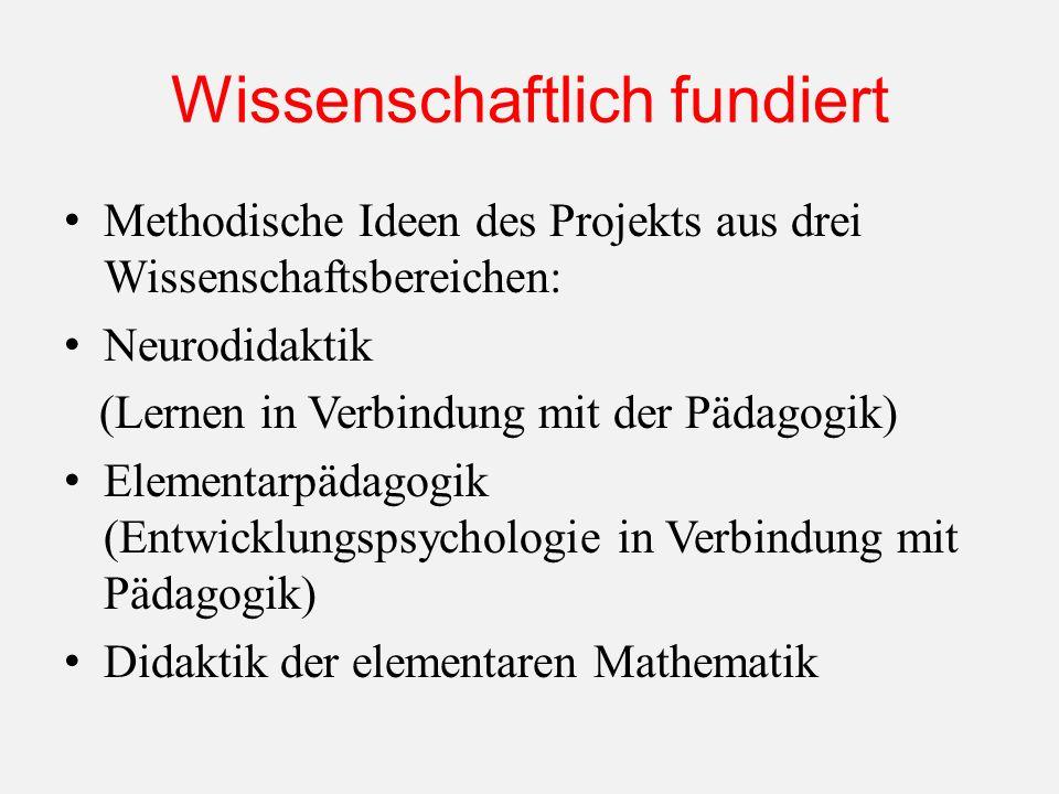 Wissenschaftlich fundiert Methodische Ideen des Projekts aus drei Wissenschaftsbereichen: Neurodidaktik (Lernen in Verbindung mit der Pädagogik) Elementarpädagogik (Entwicklungspsychologie in Verbindung mit Pädagogik) Didaktik der elementaren Mathematik