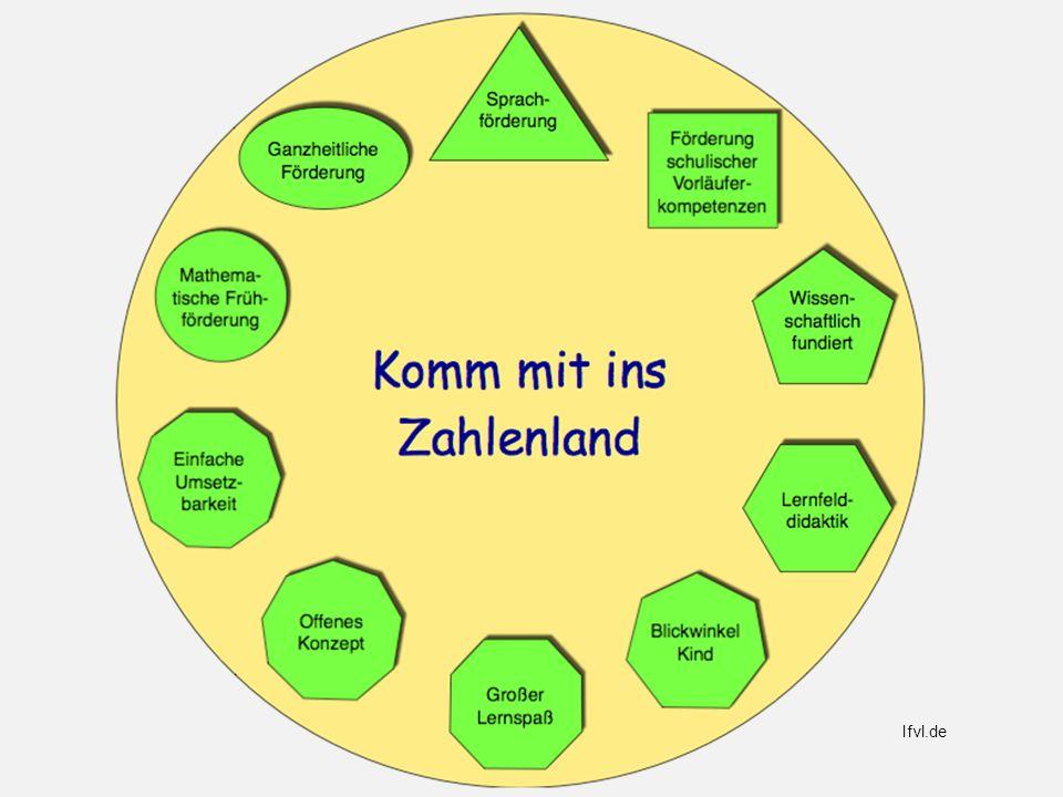 Ifvl.de
