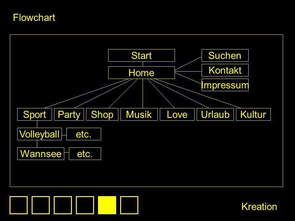 Start Home SportPartyShopMusikLoveUrlaubKultur Volleyballetc. Wannseeetc. Suchen Kontakt Impressum Flowchart Kreation