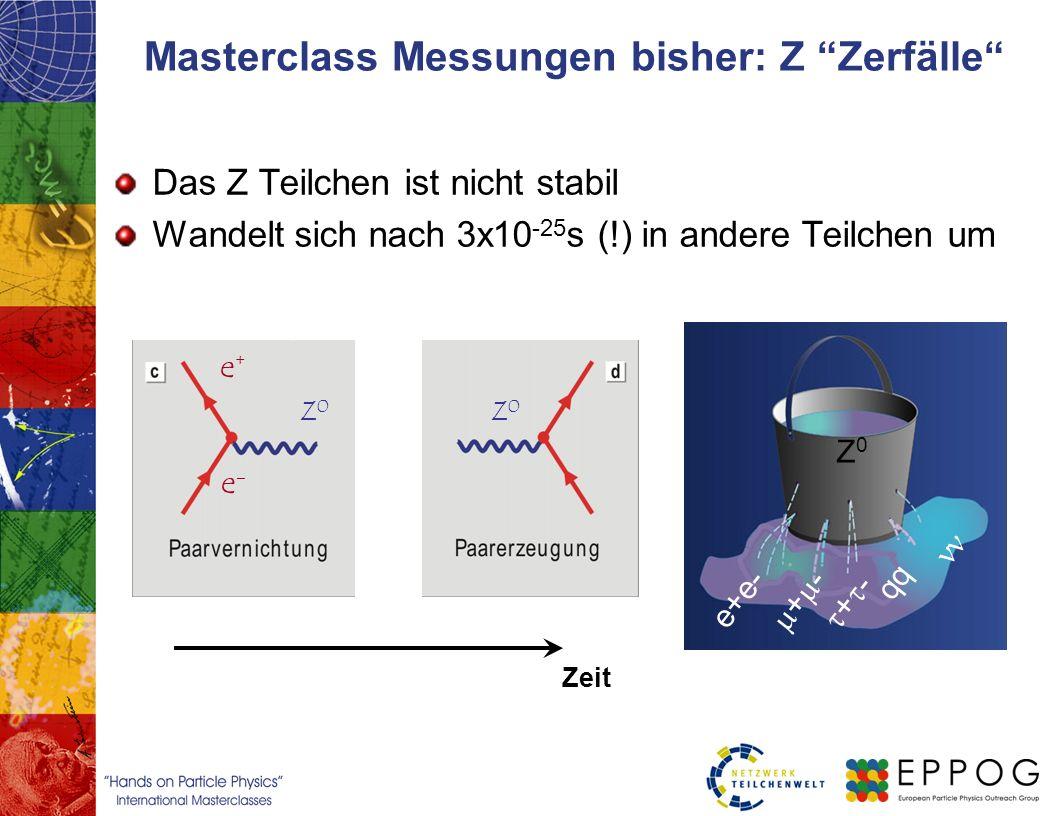Masterclass Messungen bisher: Z Zerfälle Das Z Teilchen ist nicht stabil Wandelt sich nach 3x10 -25 s (!) in andere Teilchen um Z0Z0 e+e- + - qq Zeit