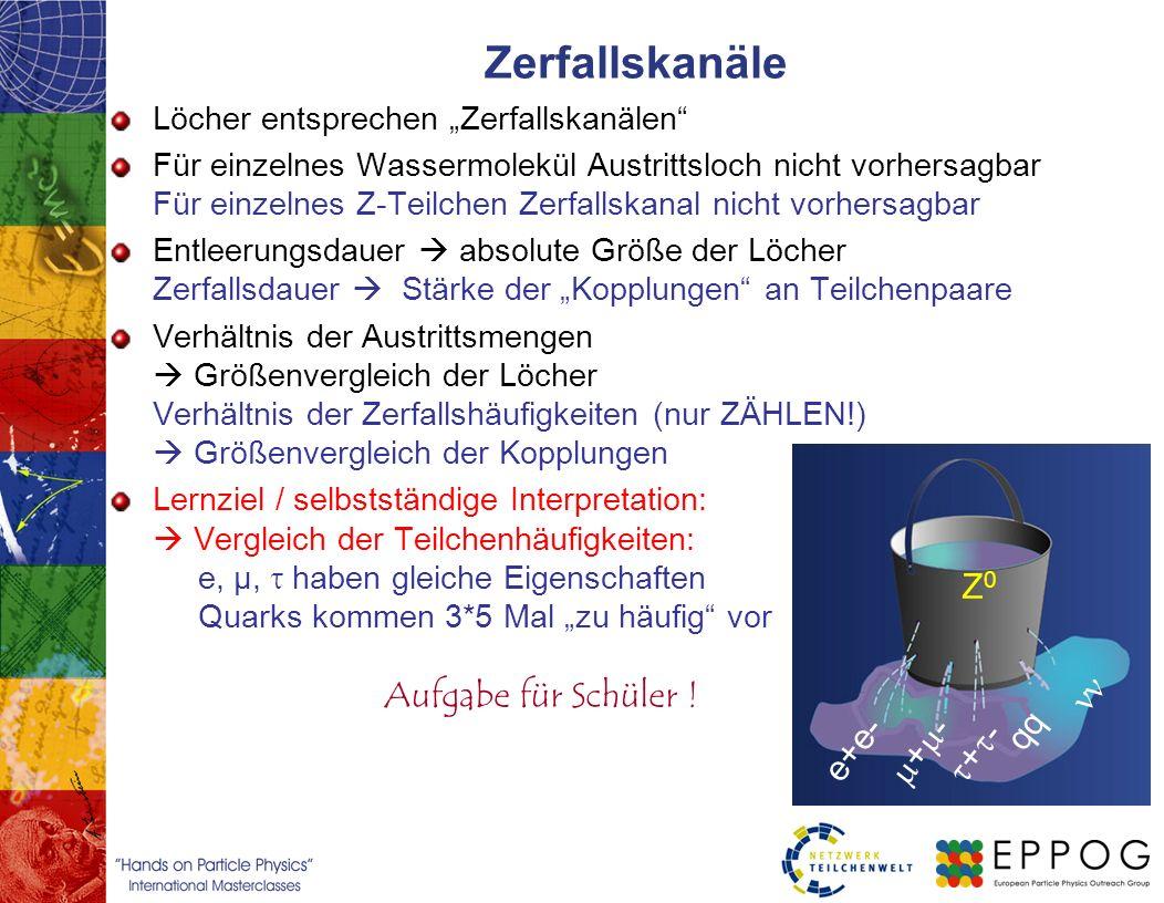 Zerfallskanäle Löcher entsprechen Zerfallskanälen Für einzelnes Wassermolekül Austrittsloch nicht vorhersagbar Für einzelnes Z-Teilchen Zerfallskanal