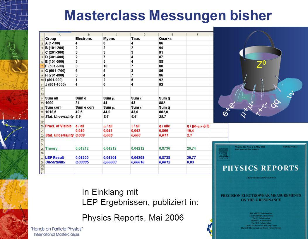 Masterclass Messungen bisher In Einklang mit LEP Ergebnissen, publiziert in: Physics Reports, Mai 2006 Z0Z0 e+e- + - qq
