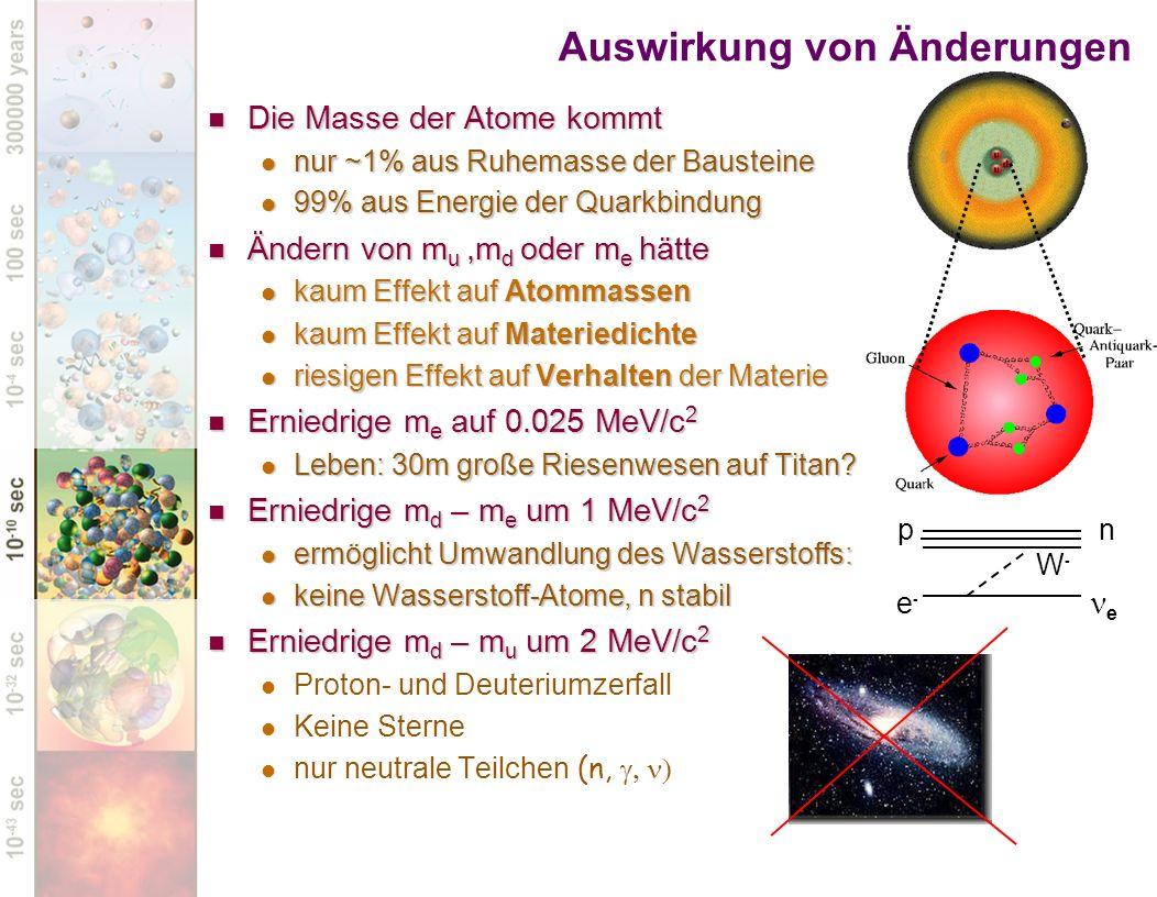 Die Masse der Atome kommt Die Masse der Atome kommt nur ~1% aus Ruhemasse der Bausteine nur ~1% aus Ruhemasse der Bausteine 99% aus Energie der Quarkb