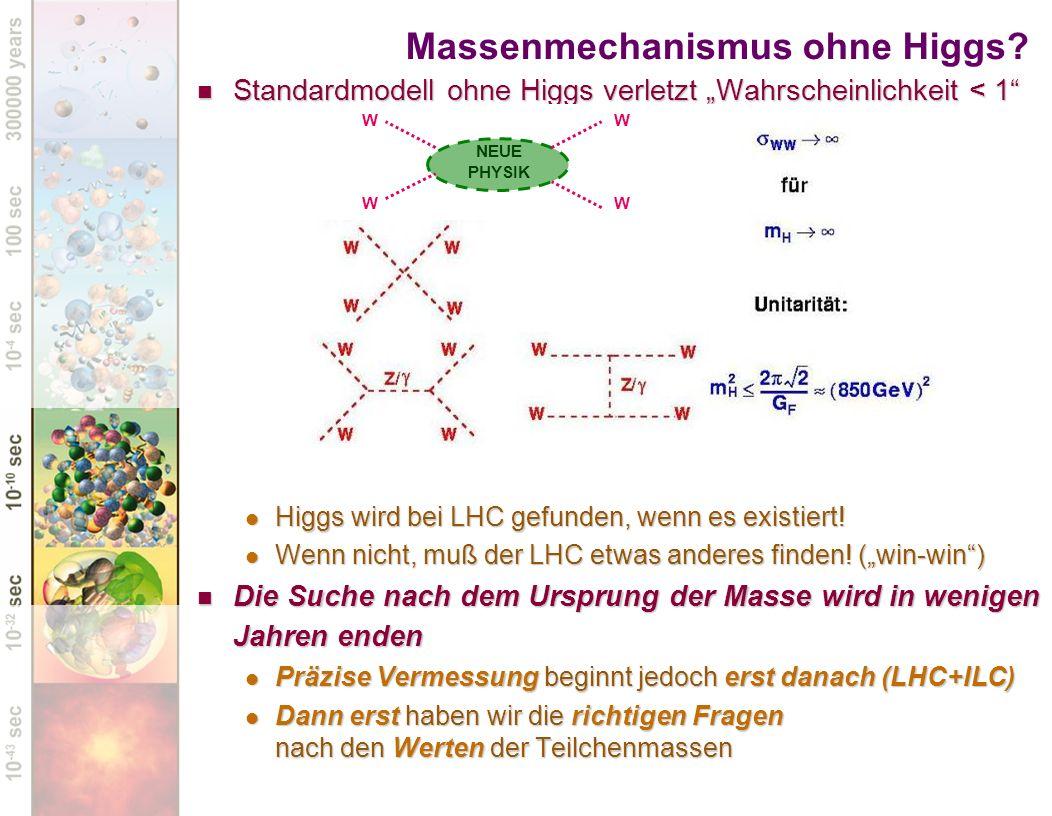 Massenmechanismus ohne Higgs? Standardmodell ohne Higgs verletzt Wahrscheinlichkeit < 1 Standardmodell ohne Higgs verletzt Wahrscheinlichkeit < 1 Higg