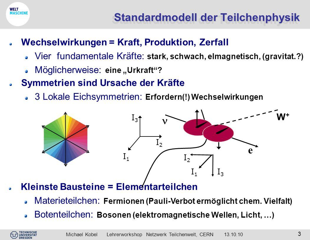 Michael Kobel Lehrerworkshop Netzwerk Teilchenwelt, CERN 13.10.10 3 Standardmodell der Teilchenphysik Wechselwirkungen = Kraft, Produktion, Zerfall Vi