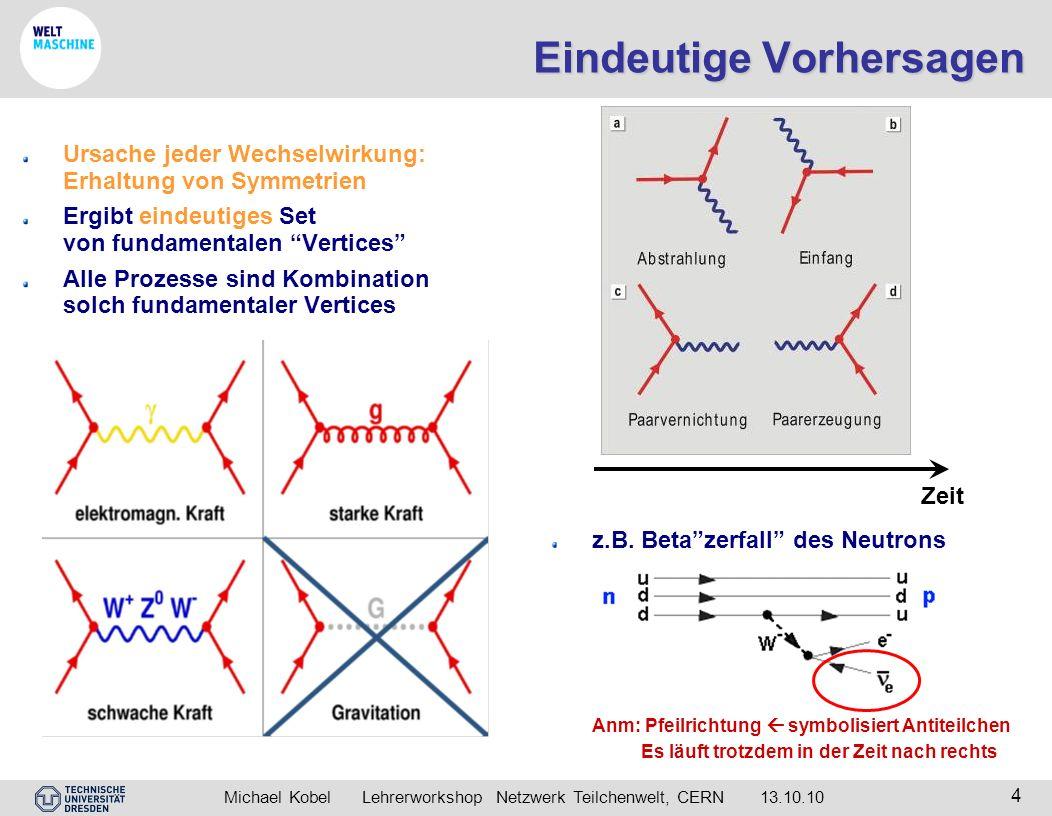 Michael Kobel Lehrerworkshop Netzwerk Teilchenwelt, CERN 13.10.10 4 Eindeutige Vorhersagen Ursache jeder Wechselwirkung: Erhaltung von Symmetrien Ergi