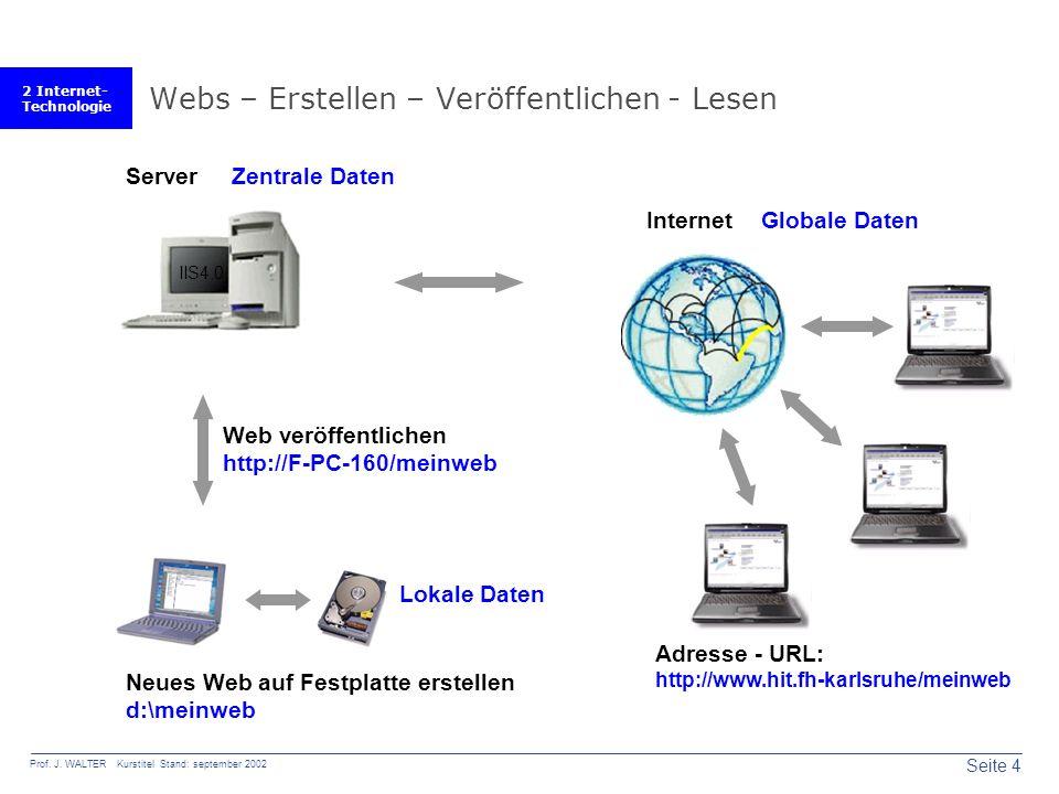 2 Internet- Technologie Seite 4 Prof. J.